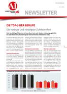 Arbeitsklima Index 2013 - 3 © AK OÖ, AK OÖ