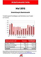 Arbeitsmarkt-Info Mai 2015 © AKOÖ, -