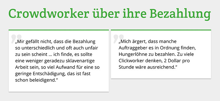 Crowdworker berichten ... © ÖGB, AK