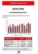 Arbeittsmarkt-Info Jänner 2014 © -, AKOÖ