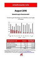 Arbeitsmarkt-Info August 2016 © -, AK Oberösterreich
