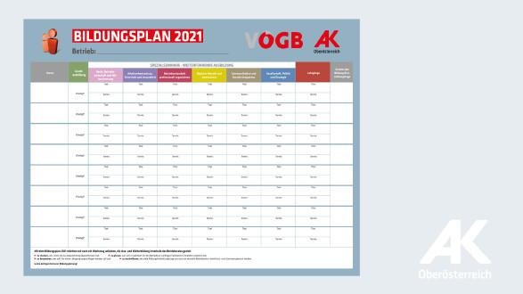 Bildungsplan 2021 © -, Arbeiterkammer Oberösterreich