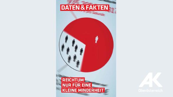 Reichtum nur für eine kleine Minderheit © -, Arbeiterkammer Oberösterreich