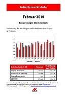 Arbeitsmarkt Info Februar 2014 © -, AKOÖ