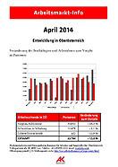 Arbeitsmarkt Info April 2014 © -, AKOÖ