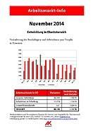 Arbeitsmarkt Info November 2014 © -, AKOÖ