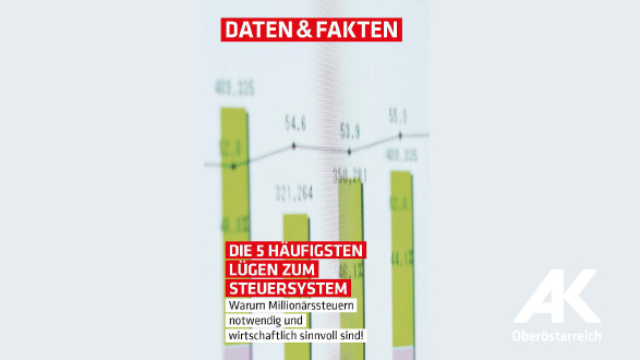 Die 5 häufigsten Lügen zum Steuersystem © -, Arbeiterkammer Oberösterreich