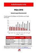Arbeitsmarkt-Info März 2016 © -, AK Oberösterreich