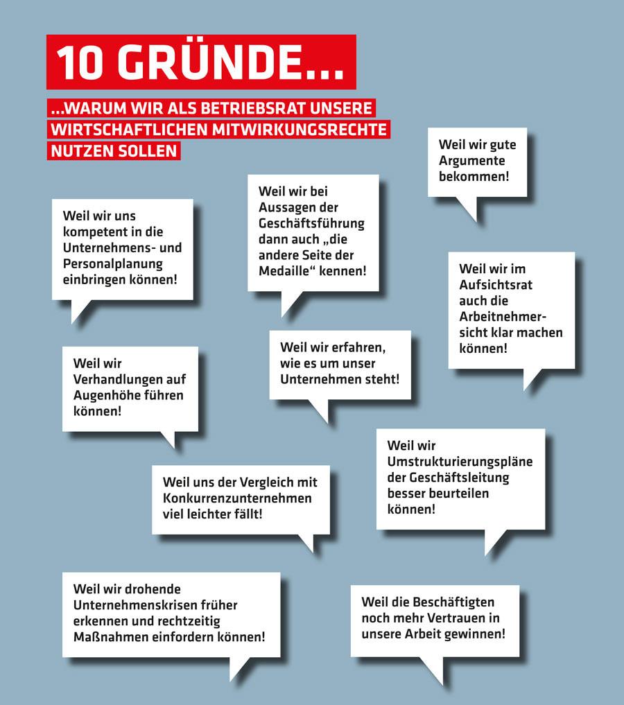 Info-Plakat für Betriebsräte/-innen © -, AK Oberösterreich