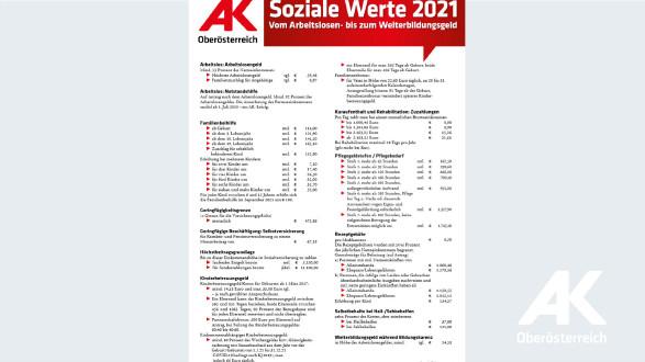Infoblatt Soziale Werte 2021 © Arbeiterkammer Oberösterreich