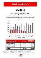 Arbeitsmarkt-Info Mai 2016 © -, AK Oberösterreich