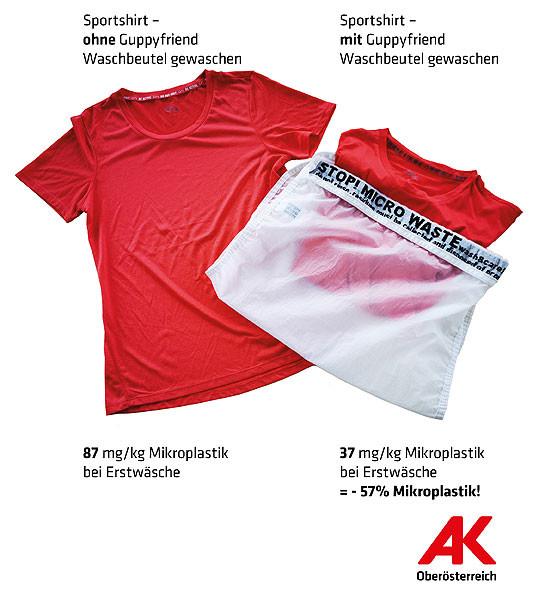 Waschbeutel für Sportshirts © AK Oberösterreich