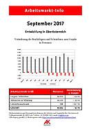 Arbeitsmarkt Info September 2017 © AK Oberösterreich, -